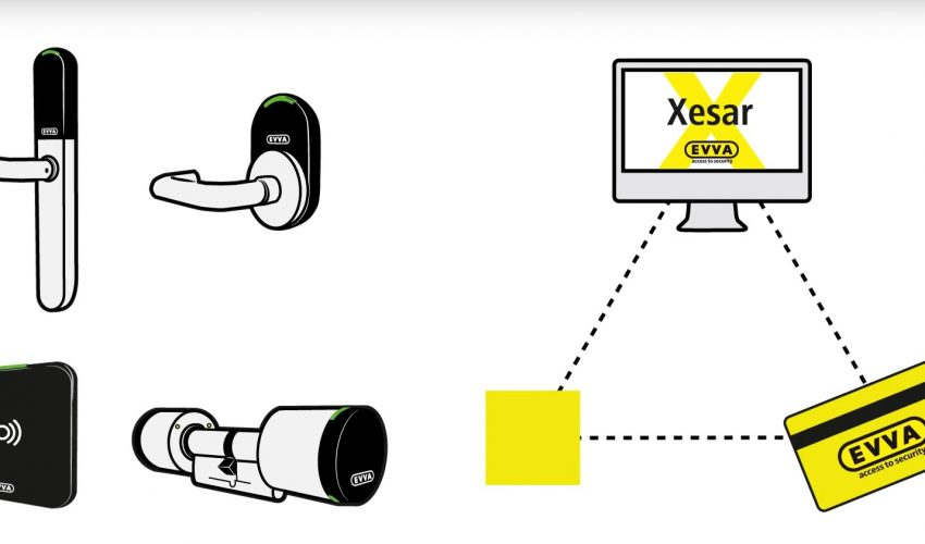 Xesar 3.0 - SMARTKEY Aufsperdienst Schlüsseldienst Wien